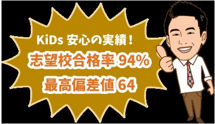 KiDs安心の実績!志望校合格率94%最高偏差値64